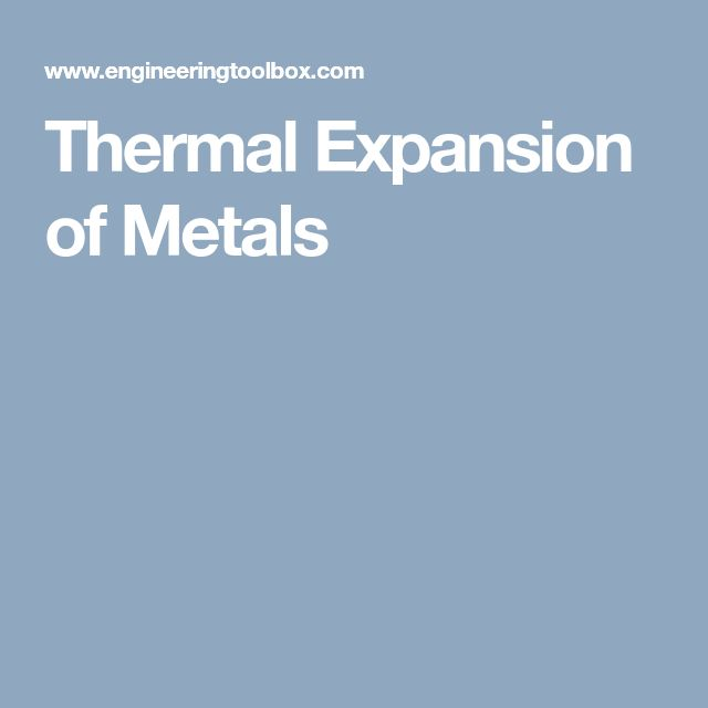 Thermal Expansion of Metals