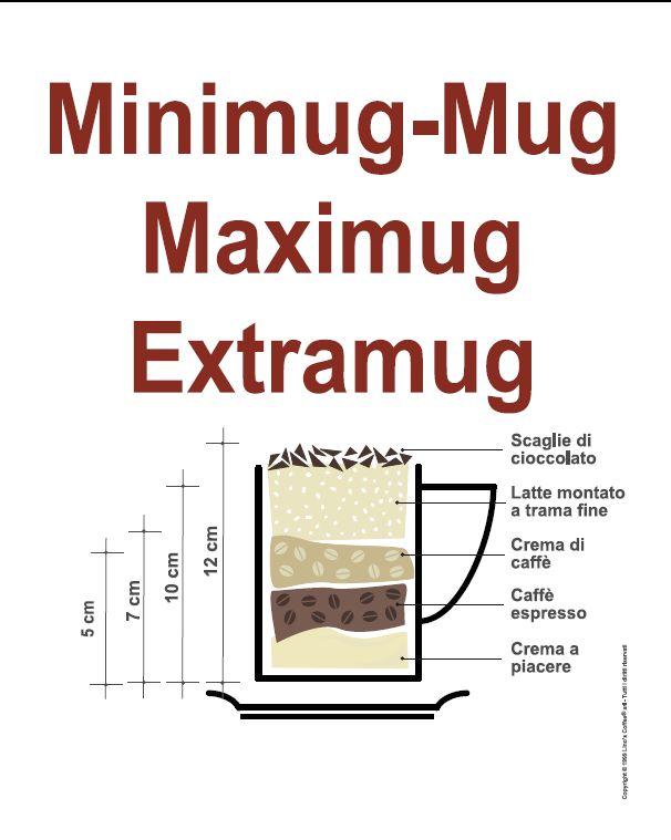 Non siamo mai stati cosi Maxxi! http://www.linoscoffee.com/