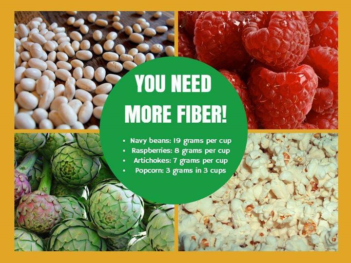 You need more fiber!!! Include more of these foods in your diet to up your fiber intake!