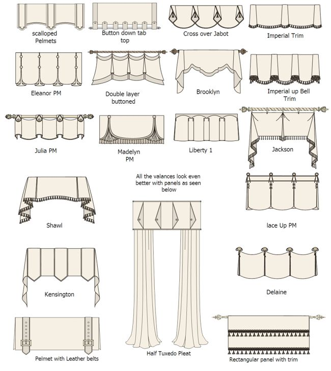 Though I have pinned I do not approve of all of these Valance Styles! lols
