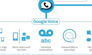 Top 10 Clever Google Voice Tricks
