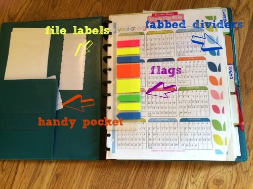 arc notebook printable | Staples Quilted Arc Notebook – for all of my blogging needs