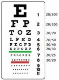 Improve Eyesight With Eye Exercises And Eye Vitamins