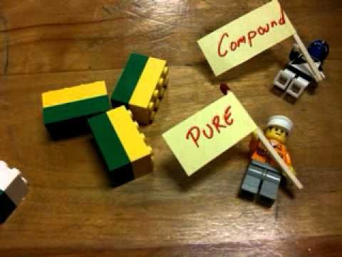 Legos! Elements, Compounds, and Mixtures with Legos and Stop-Motion Animation