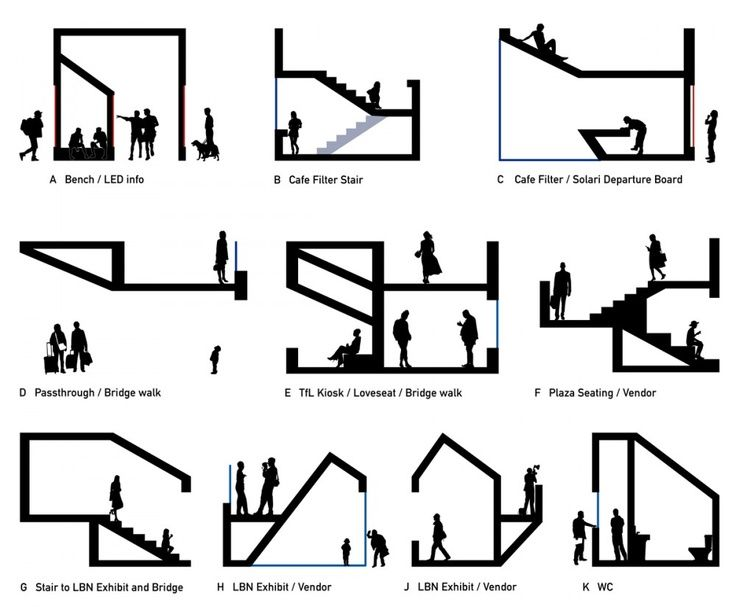 13 best building typology images on pinterest for Architectural concepts types