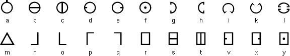 The Utopian alphabet