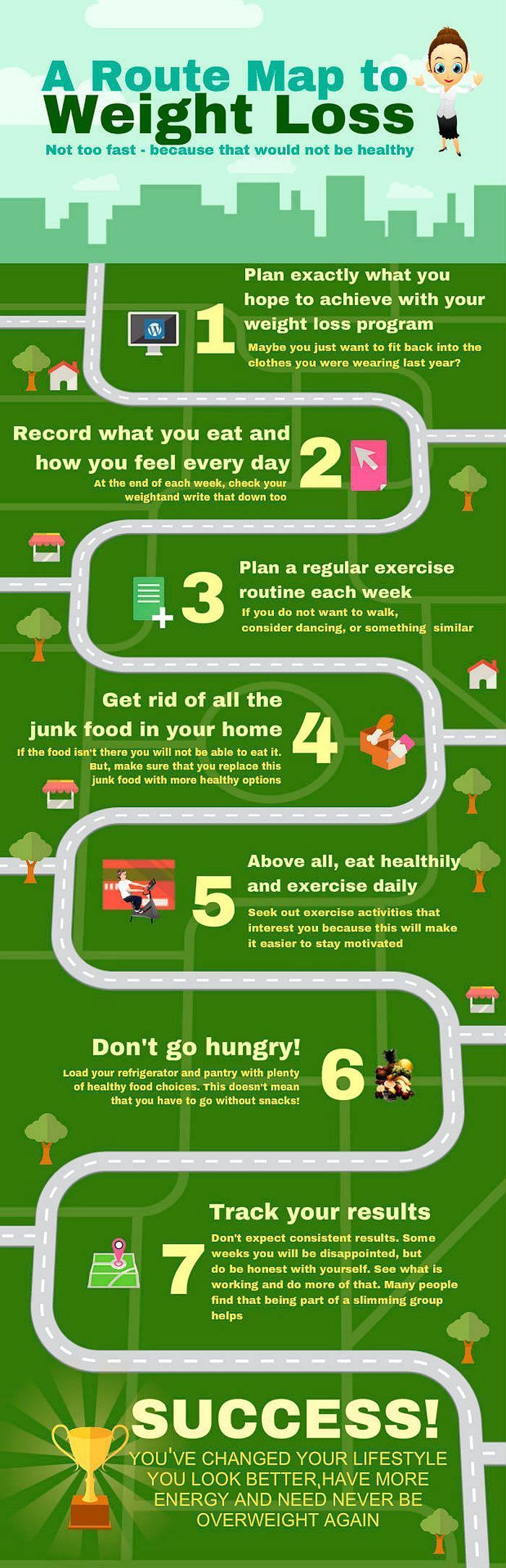 Losing 23 pounds in 21 days would change your life. But how on earth can you lose so much weight so fast. And how can you do it in a SAFE manner? Route map to weight loss