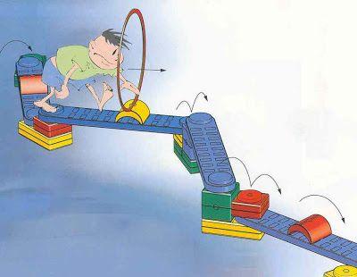 Education physique, motricité à la maternelle: Parcours avec materiel WESCO, haies, cerceaux, cônes...