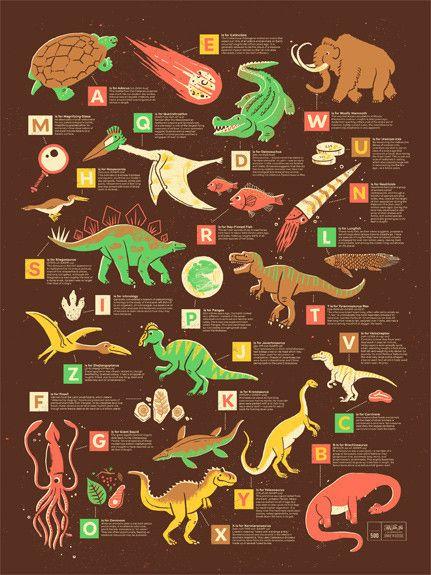 Dino Alphabet Poster
