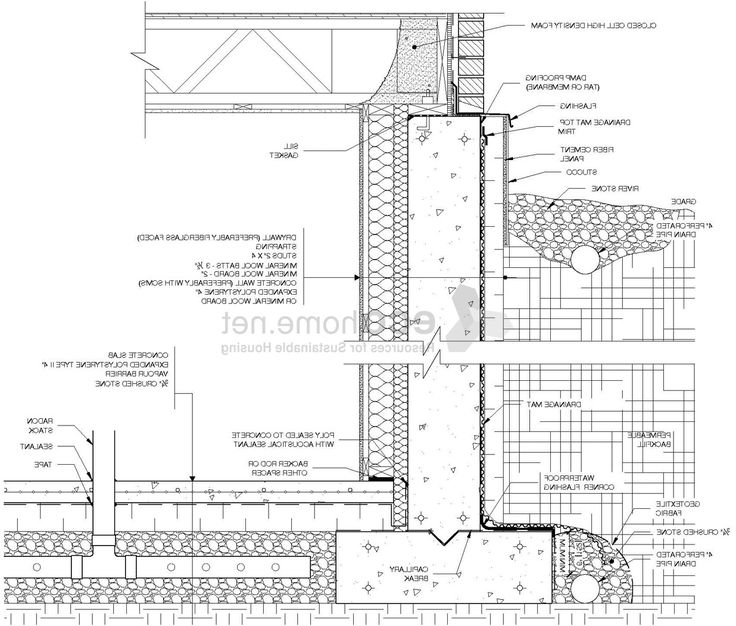 Building better basements how to insulate your basement properly from Basement Construction Details