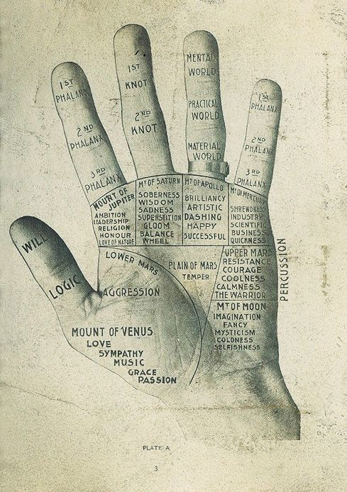 Divination: #Palmistry.
