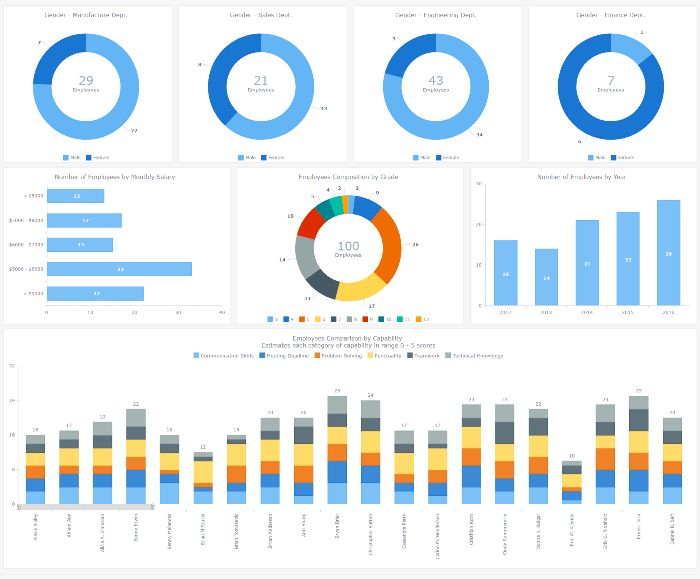 Best Beautiful Dashboards Images On