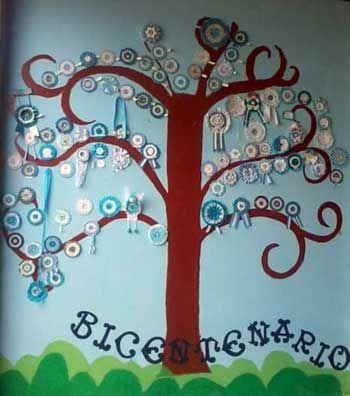 Recursos para el bicentenario de la independencia argentina