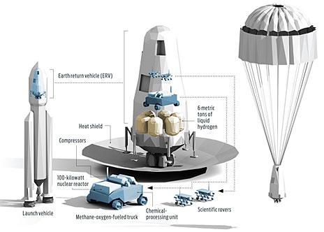 Robert Zubrin, el ingeniero que podría llevarnos a Marte en diez años