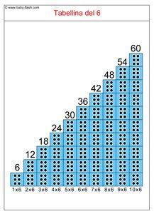 Schede didattiche di matematica - Baby-flash nel 2020 ...