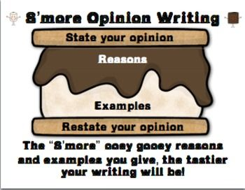 Opinion Writing: A Common Core Unit of Study {2nd and 3rd Grade} by Melanie Redd