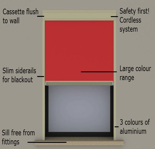 Eco Thermal Cassette Blackout Blinds With Side Rails/Channels/ Tracks