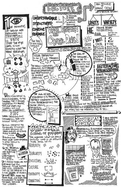Sketchnote for Lecture 2 of Introduction to Infographics and Data Visualization by ezpiralmx, via Flickr