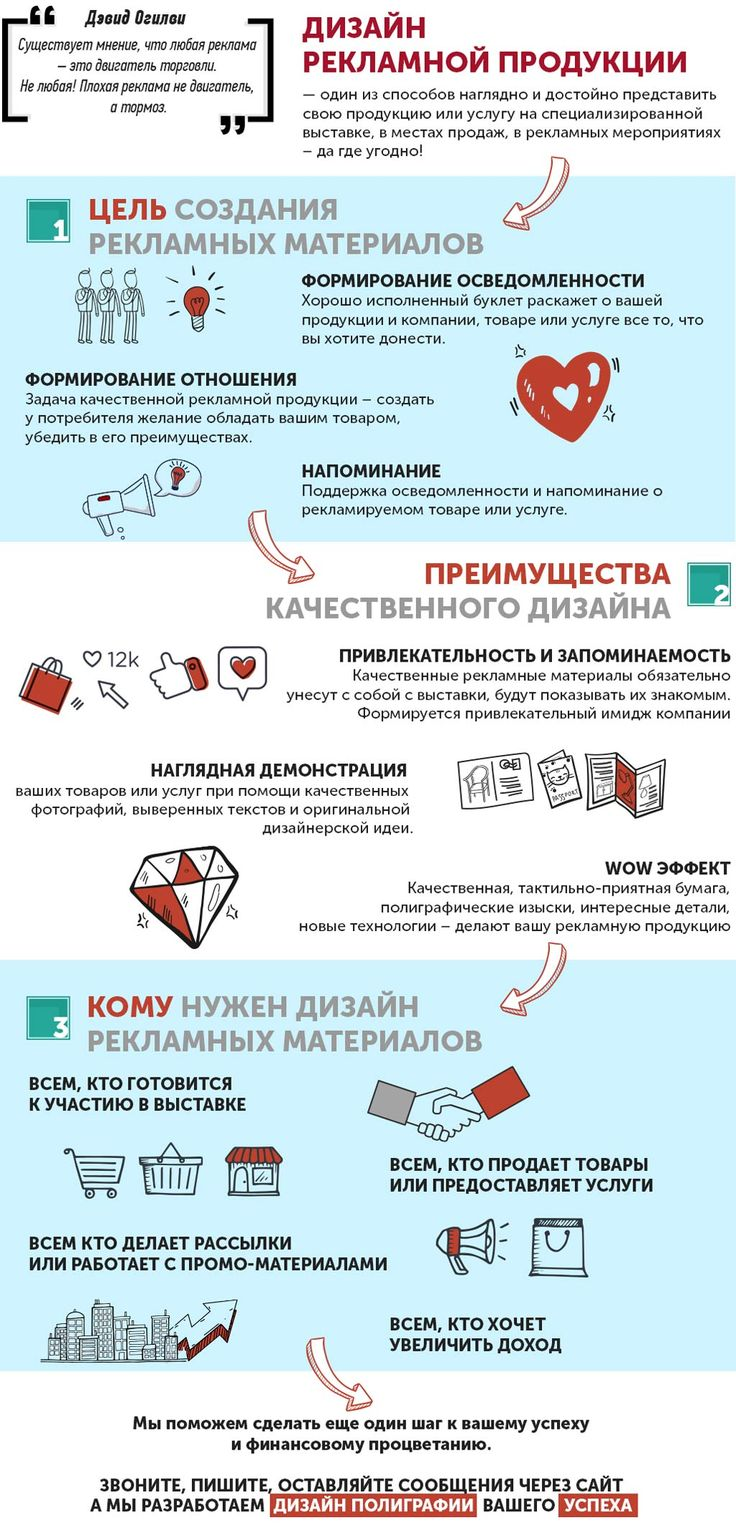 zakazat-dizajn-reklamnoj-produkcii-dizajn-poligrafii-foto-primer