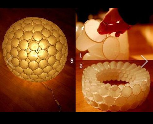 67 besten lampenschirm bilder auf pinterest lampenschirme nachtlampen und kronleuchter. Black Bedroom Furniture Sets. Home Design Ideas