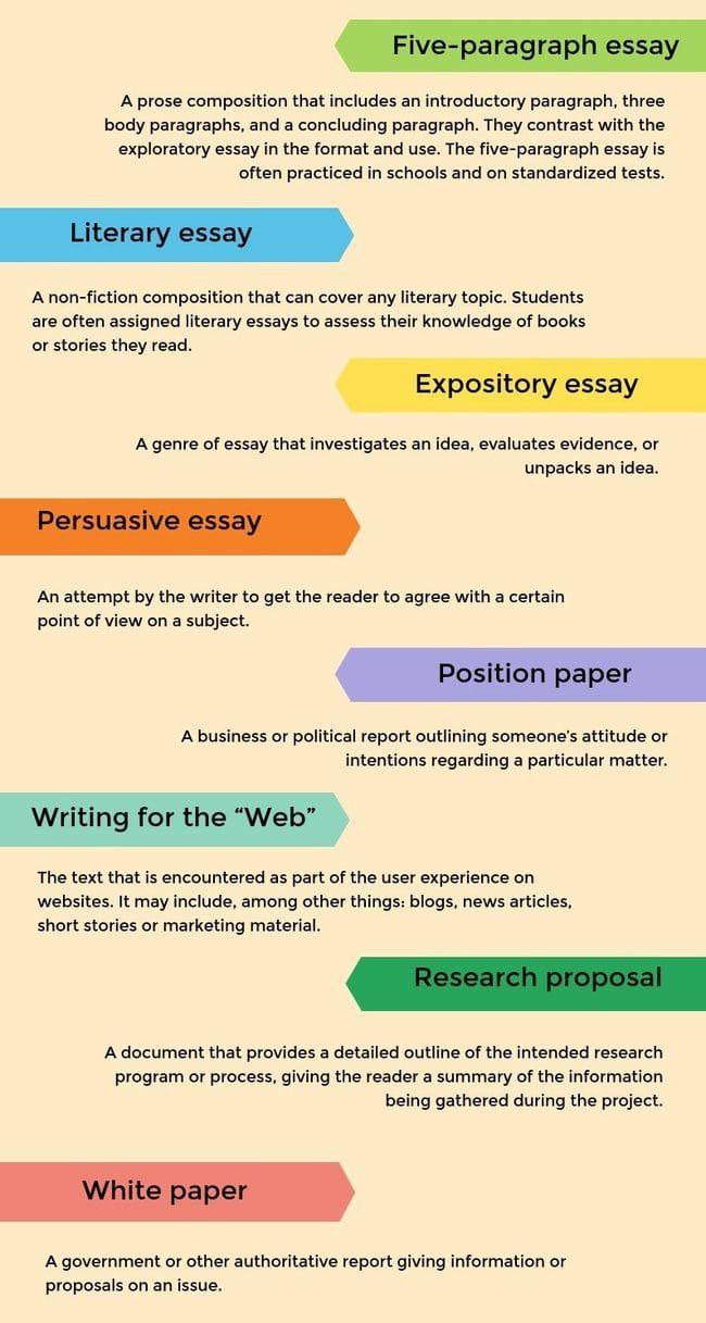 Best 25+ Expository essay topics ideas on Pinterest | Teaching ...