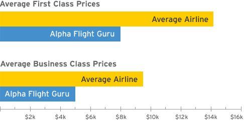 Alpha Flight Guru for Business and First Class travel