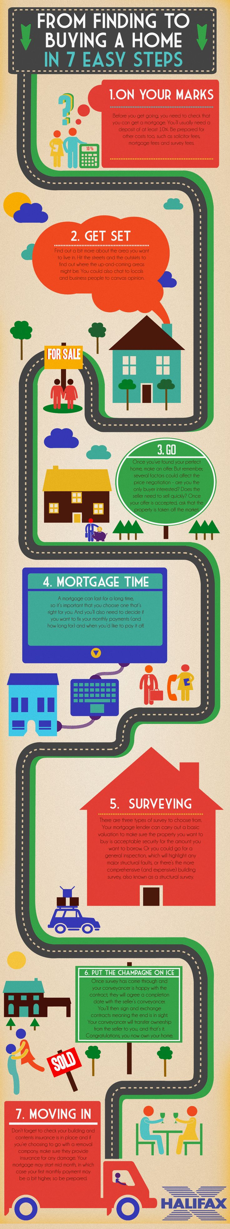 The 7 steps to home buying' infographic, brought to you by Halifax, features useful home buying hints and tips.  The infographic works well with their new free Home Finder app which makes finding a home easier. The app combines property search facilities, mortgage affordability calculators, local area information and property buyers' guides.