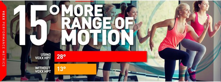 Increased range of motion means better overall movement and less pain!