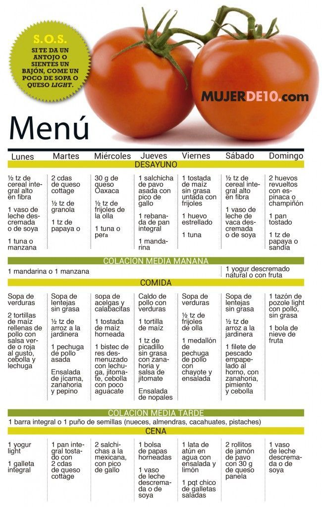 dieta cetosisgenica para eliminar grasa