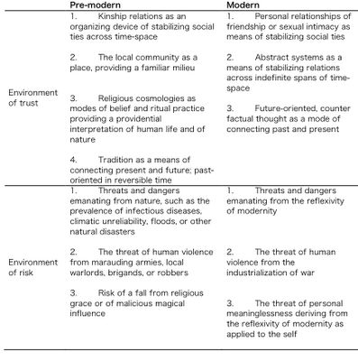 an analysis of the ideas of marx and weber in the book the mcdonaldization of society According to george ritzer, in his book the mcdonaldization of society, he defines this theory of mcdonaldization of having four main components.