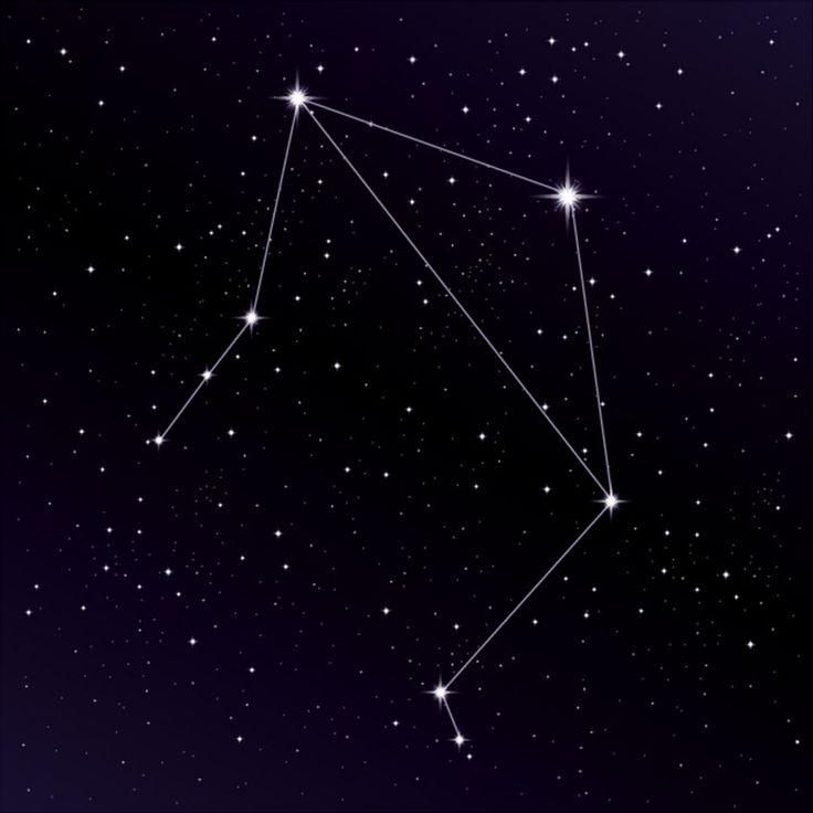 Созвездие весов картинки с названиями звезд