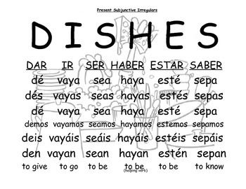 This is a handout for student notes on the irregulars for the Spanish Present Subjunctive tense.  DISHES stand for:DARIRSERHABERESTARSABER