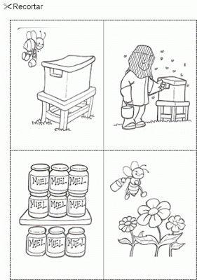 Menta Más Chocolate - RECURSOS PARA EDUCACIÓN INFANTIL: Ciclo productivo de la MIEL