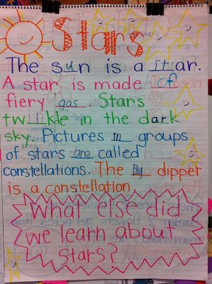 Welcome to Room 36!: Stars Anchor Chart