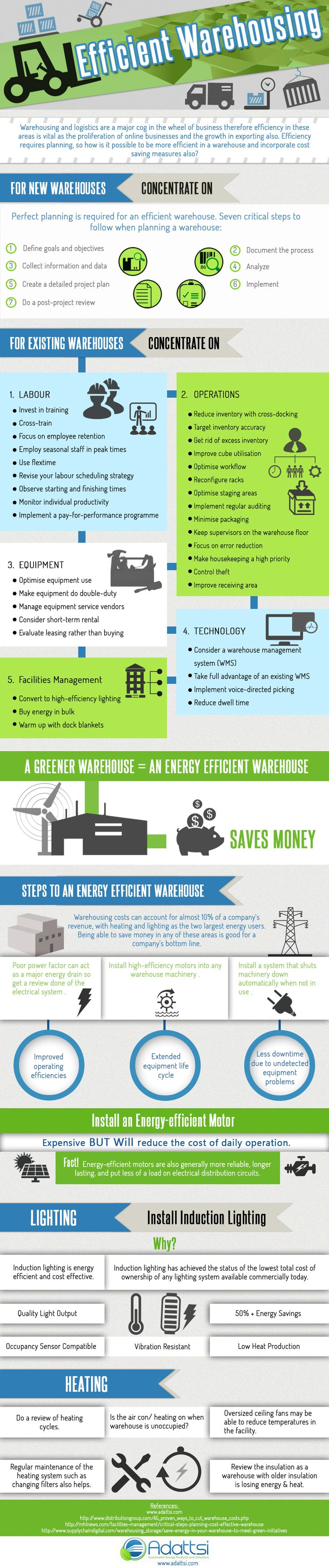 The infographic details green and efficient warehousing. Learn steps to an energy efficient warehouse and how to save money doing it.