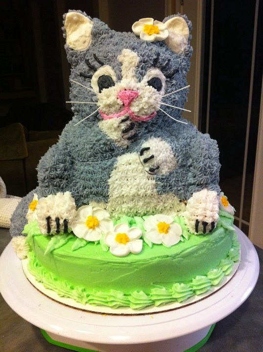 Birthday Cake Cat Images