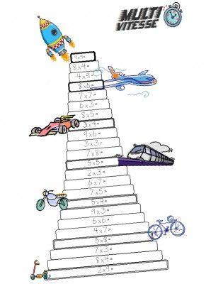 Rituel multi vitesse entrainement aux tables de for Apprendre les tables de multiplication cm1