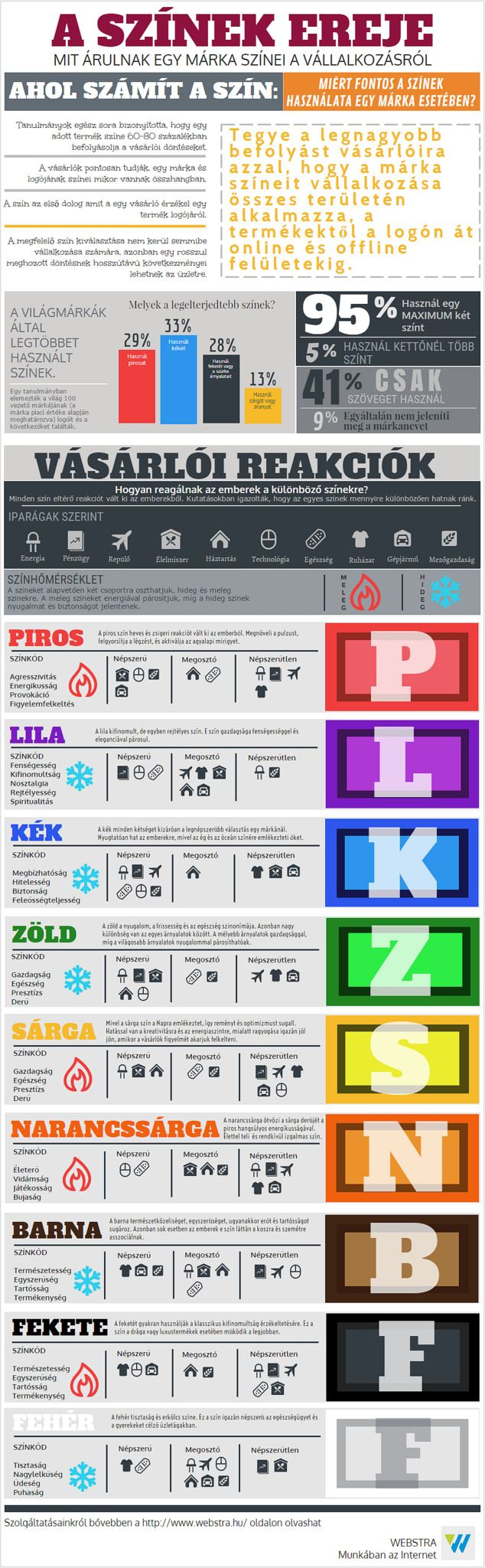Best 25+ Free infographic maker ideas on Pinterest | Quote ...