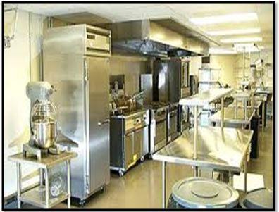 Kitchen Equipment Manufacturers