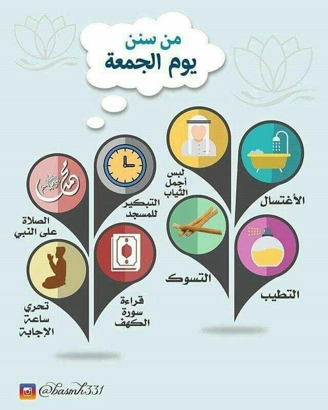 من سنن يوم الجمعة الجمعة Islam Facts Islam For Kids Funny Arabic Quotes