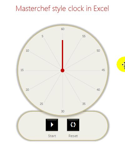 32 best excel coole charts und diagramme images on pinterest create a masterchef style clock in excel ccuart Images