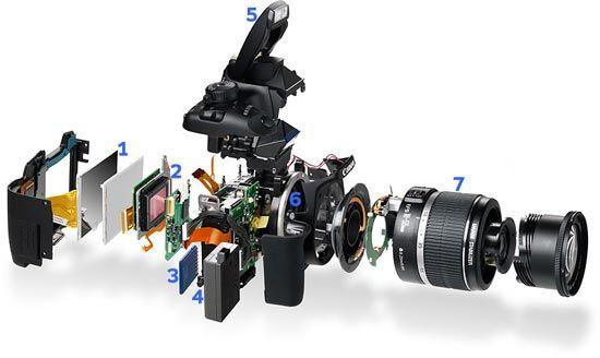 Interior de una cámara digital