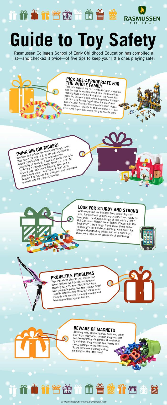 Guide To Toy Safety - http://hottoyguide.info/guide-to-toy-safety/ - Hot Christmas Toys 2014
