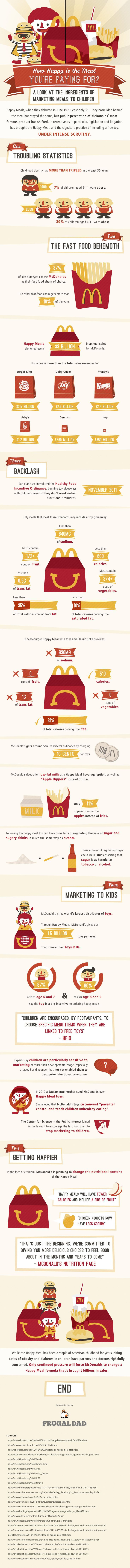 Disturbing Facts About Happy Meals #Infographic :: Did you know that childhood #obesity has tripled in the last 30 years? Or that McDonald's sells $3 billion worth of Happy Meals to kids every year?! (37 percent of kids say that #McDonald's is their favorite fast-food chain, too.)