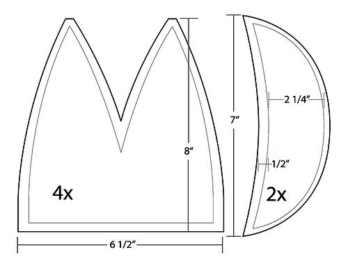 Welding cap pattern