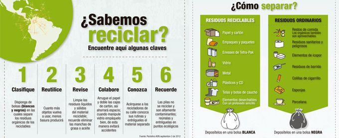 Sabemos reciclar? La BLAA le da algunas claves | banrepcultural.org