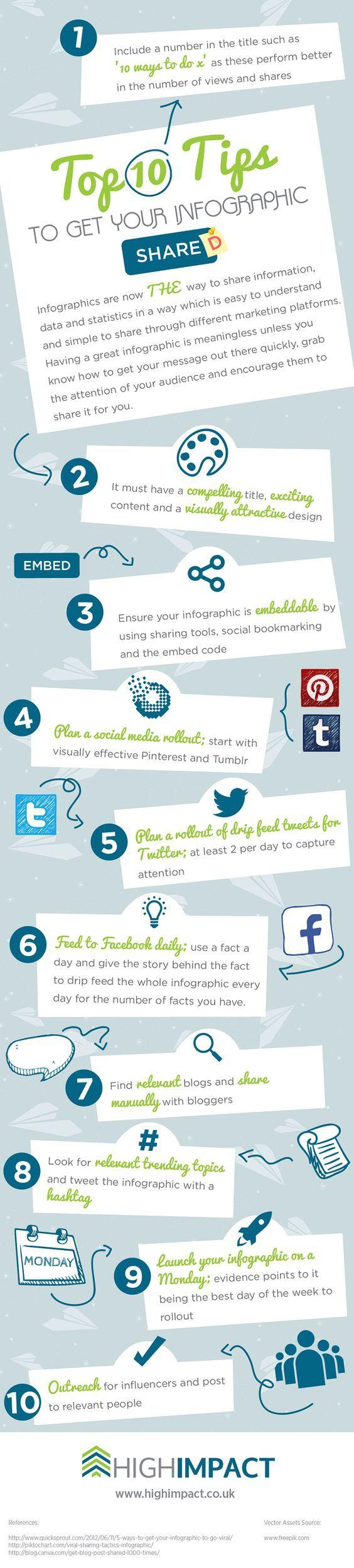 10 consejos para que tu infografía sea compartida #guía #infografía #explicación  Lee nuestro artículo en español para entender cómo triunfar con este contenido.