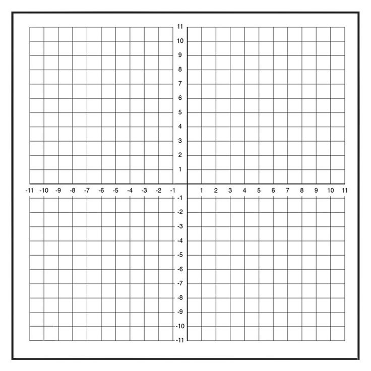 64 best Algebra Tools images on Pinterest Appliance, Tools and - graph paper with axis