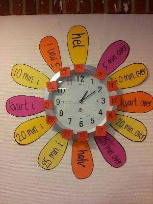 Jeg lavede dette ur forleden i min klasse. Eleverne er 6 - 8 år. De er ved at lære klokken. Ur-ideen har jeg set et sted på nettet.....  P....