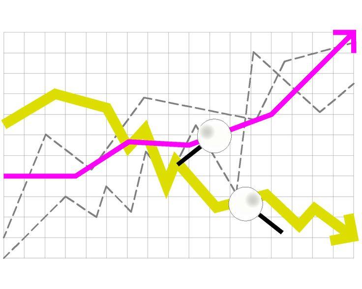 Análisis gráfico como herramienta para alcanzar mis metas.